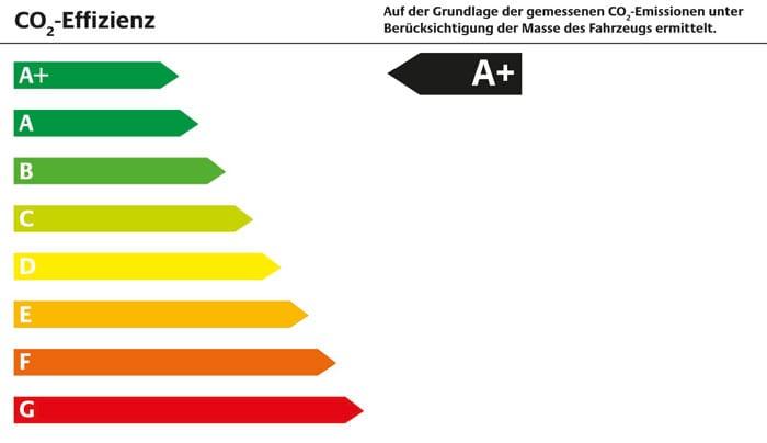 Energieffizienzklasse-A-Plus