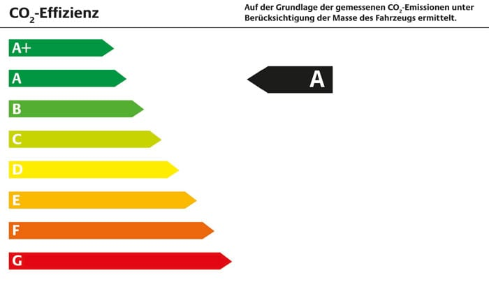 Energieffizienzklasse-A