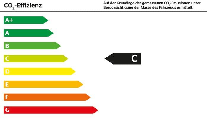 Energieffizienzklasse-C