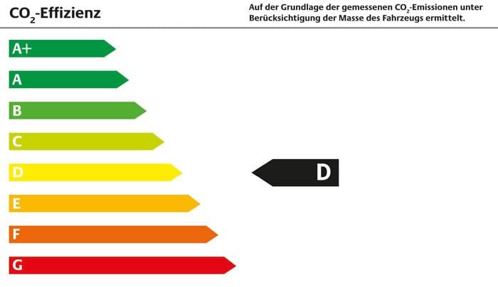 Energieffizienzklasse-D