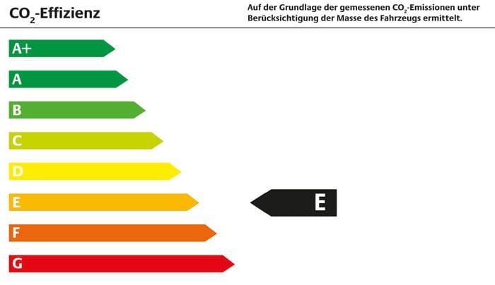 Energieffizienzklasse-E