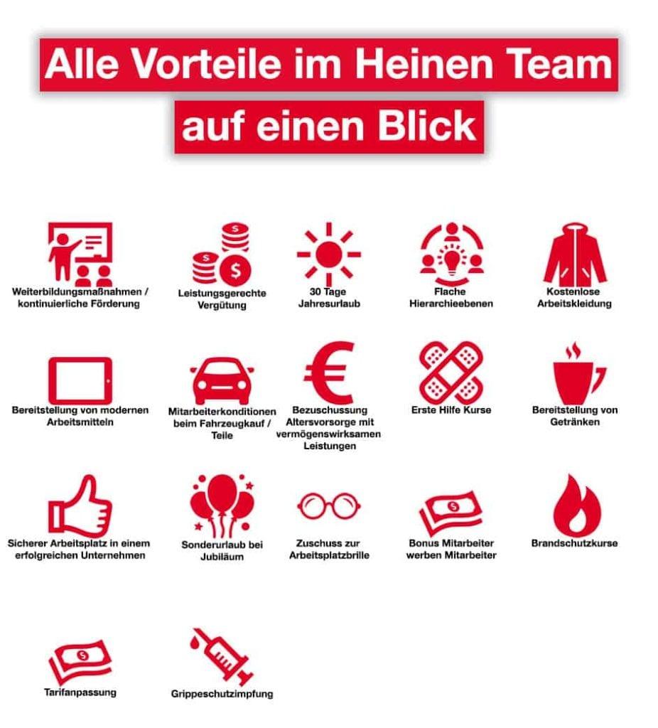 Mitarbeitervorteile bei Heinen